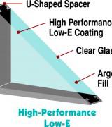 Window Glass Diagram